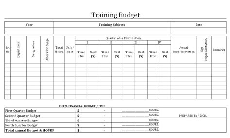 tutorial excel budget training budget format