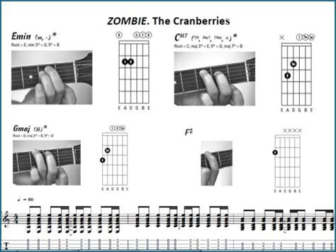 zombie drum tutorial guitar guitar tabs zombie cranberries guitar tabs zombie