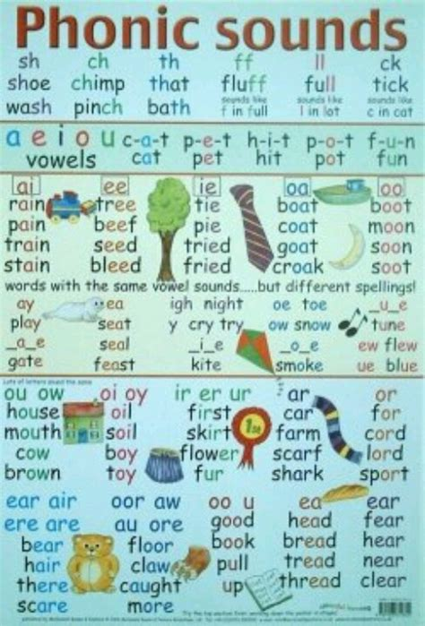 Sound Wall Chart With Writing Board Mainan phonics chart for my ones education