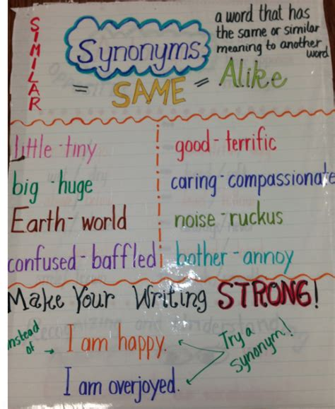Another Word For Background Check Synonyms Antonyms 4th Grade Resources