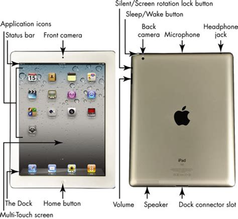 add pin it button to ipad 3 apple s ipad 2 what those buttons are for dummies