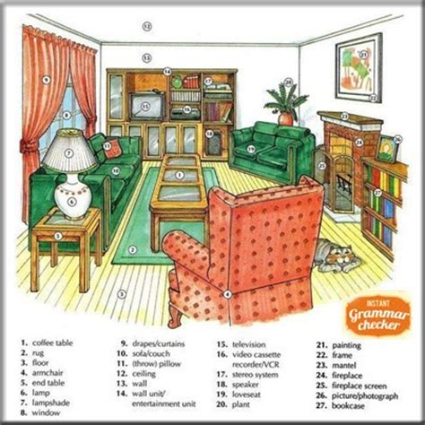 couch as a verb here is some useful vocabulary to talk about rooms in your