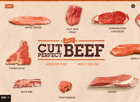 diagram of steak cuts the the of the juiciest app