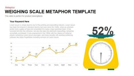 weighing scale template pareto principle 80 20 rule powerpointkeynote template