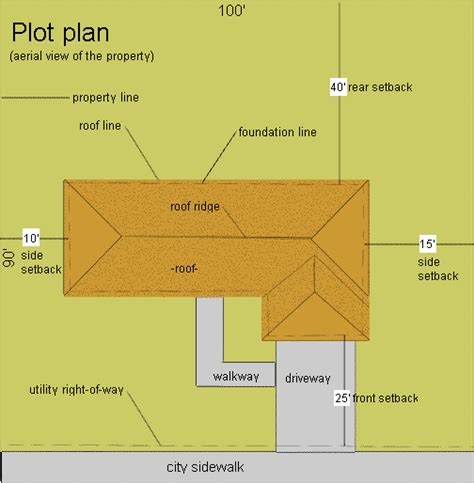 sle plot plan for new home construction