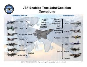 Cv Joint Cost by F 35 Production