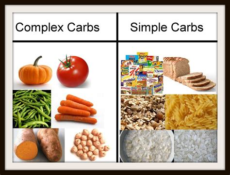 healthy fats and complex carbs related keywords suggestions for healthy carbohydrates