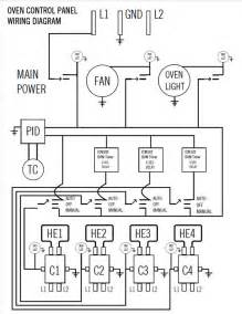 oven wiring diagram oven uncategorized free wiring diagrams
