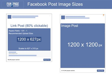 fb post size facebook picture size driverlayer search engine
