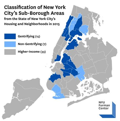 nyu housing rates report analyzes new york city s gentrifying neighborhoods and finds dramatic demographic shifts