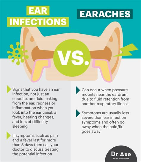 ear infection medication the counter ear infection symptoms causes risk factors to avoid dr axe