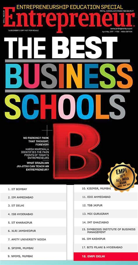 Entrepreneur Mba Colleges In India by Empi Entrepreneurship Management Process International