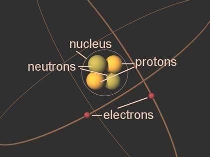 who discovered protons and neutrons cir room 9 atoms