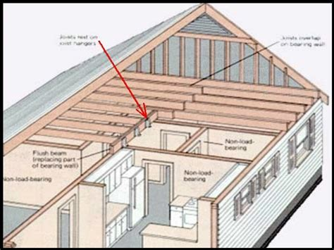 load bearing wall beam in attic can i remove a load bearing wall and not put in a beam