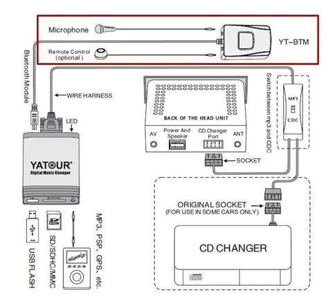 wiring diagram steve saunders goldwing forums cr wiring