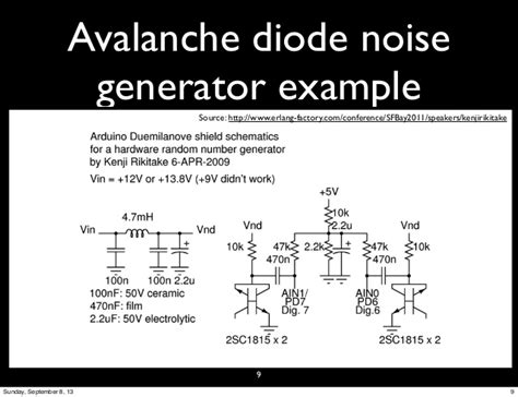 avalanche diode marx generator erlang random numbers and the security erlang user ta