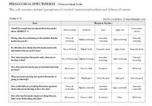 Questions from a multitude of categories proper for each grade level