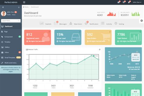 bootstrap templates for reports 10 bootstrap admin templates with elegant design web