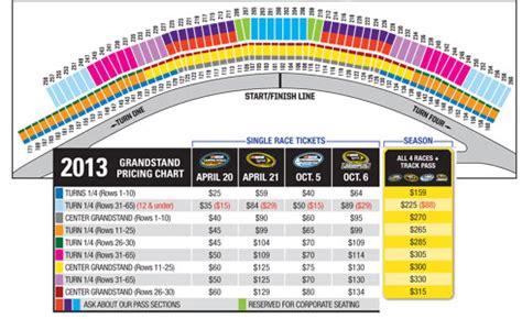 homestead motors kansas city auto club speedway seating chart take the family to