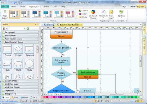 flow diagram software flowchart drawing tools