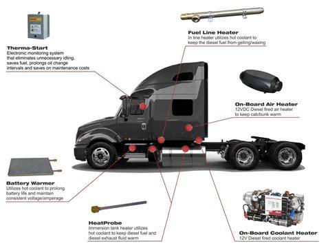 semi truck diagram diagram of semi truck repair wiring scheme