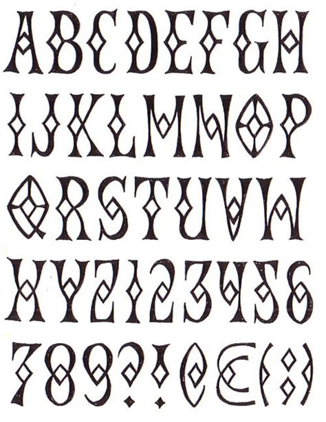 printable norwegian alphabet this letterform interests me as its got a gothic genre to