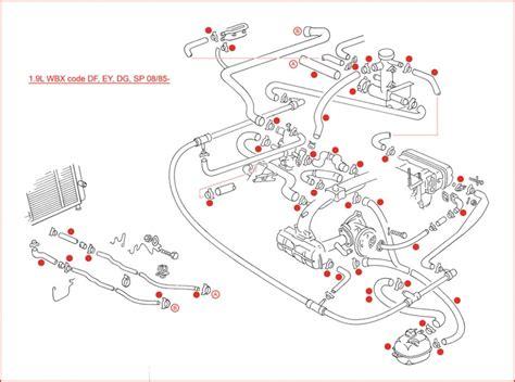 for a 1991 mazda b2200 distributor wiring diagram mazda