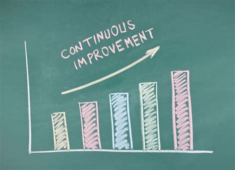3 continuous improvement questions you ought to consider