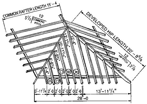 rafter spacing roof trusses spacing myideasbedroom com