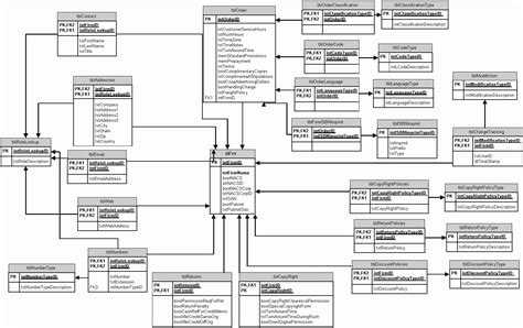 database model diagram template visio 2013 data flow diagram visio 2010 data free engine image for