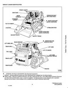 wiring diagram for a bobcat 610 skid loader wiring get free image about wiring diagram