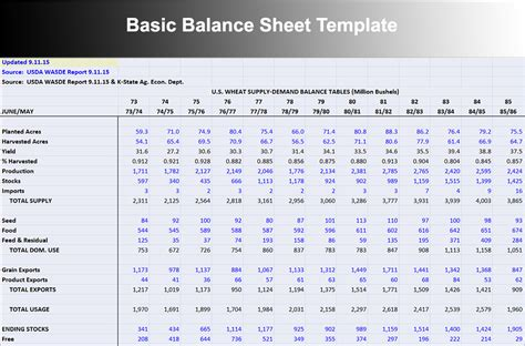 10 Balance Sheet Template Free Word Excel Pdf Formats Simple Balance Sheet Template