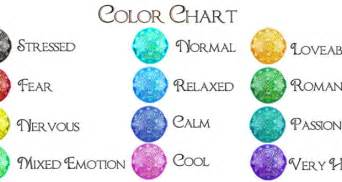 does color affect mood colours and how they affect the mood