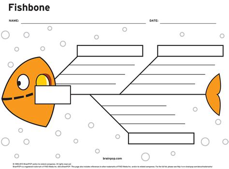 Fishbone Graphic Organizer Teaching English Pinterest Fishbone Graphics