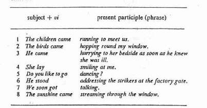 verb pattern adalah verb pattern 2e vp2e english grammar and text
