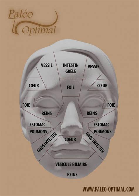 Chakra Masques by Les 25 Meilleures Id 233 Es De La Cat 233 Gorie Reflexologie