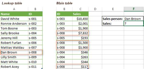 excel compare two tables find only matching data excel vlookup with sum or sumif function formula exles