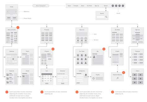 web flowchart website flowchart sitemap for omnigraffle on behance