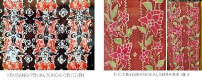 Tas Perca Motif Siluet Kucing mengenal ragam corak batik tiap propinsi di indonesia