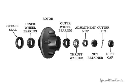 how to change wheel bearings on a boat trailer trailer bearing diagram wiring diagram