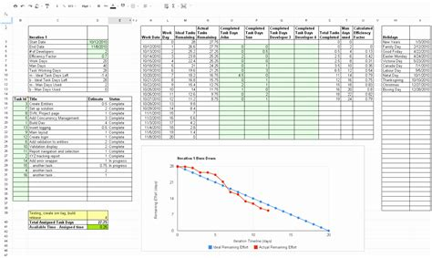 Scrum Exles Voice Response System Burndown Chart Excel Template