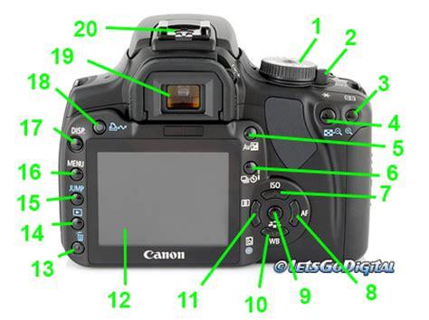 camaras slr buy canon eos 750d dslr with 18 55 mm f