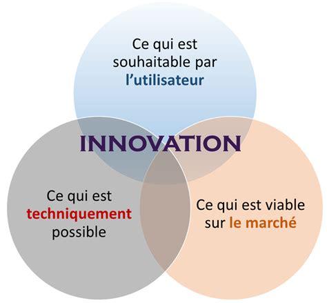marketing de l innovation innoblog fr