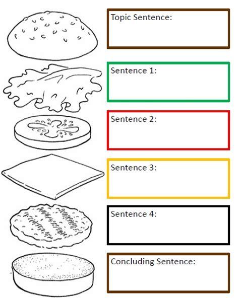 hamburger paragraph worksheet free worksheets library
