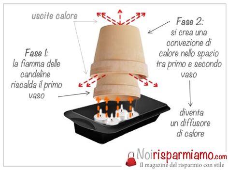 riscaldamento vasi terracotta come riscaldare una stanza con 14 centesimi al giorno
