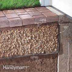 how to fix a sinking driveway to fix home and the o jays