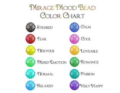 color mood chart mood and color chart varyhomedesign com