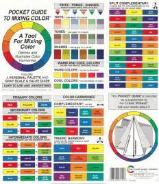 color mixing chart reading processes post 2 foster s education