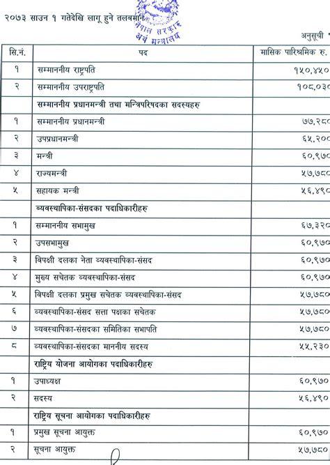 pattern master jobs in dubai master data analyst salary in dubai exles objectives