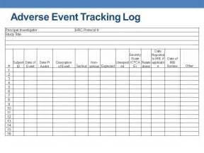 accountability log template event log template vista event log 010 template to parse